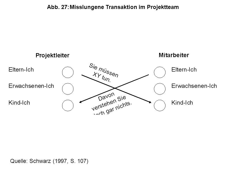 Abb. 27:Misslungene Transaktion im Projektteam Quelle: Schwarz (1997, S. 107)