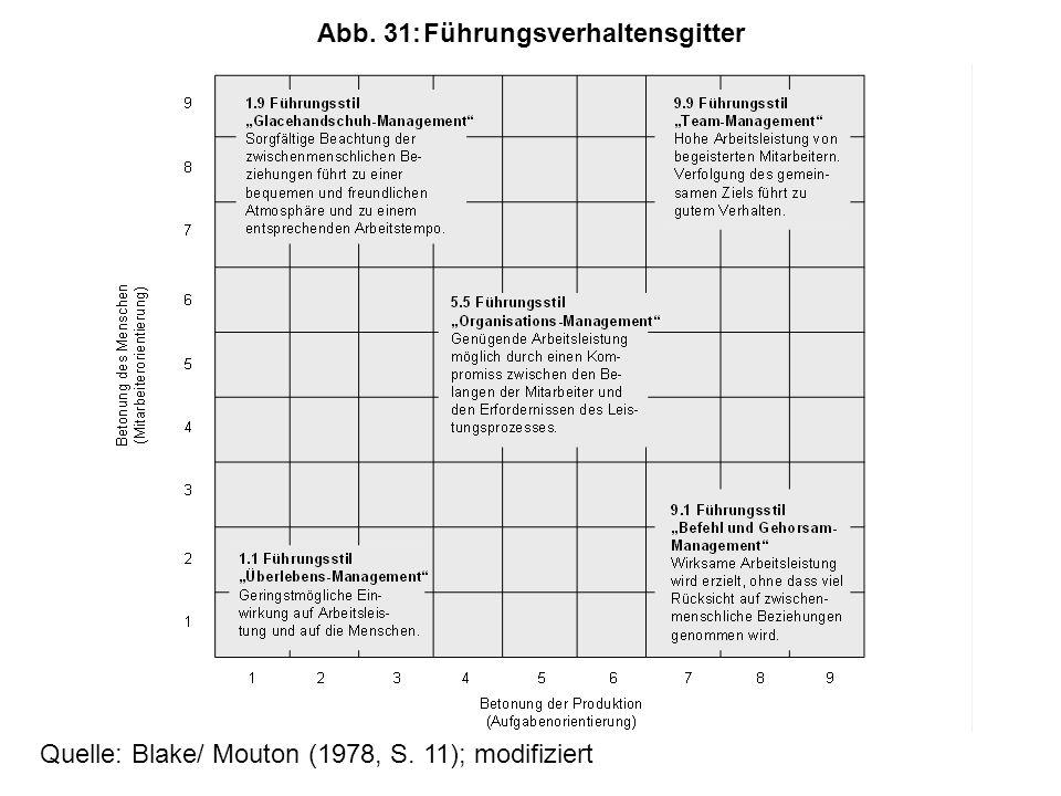 Abb. 31:Führungsverhaltensgitter Quelle: Blake/ Mouton (1978, S. 11); modifiziert