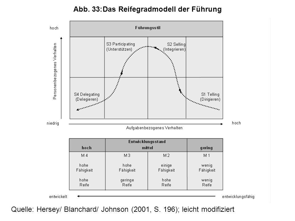 Abb.33:Das Reifegradmodell der Führung Quelle: Hersey/ Blanchard/ Johnson (2001, S.