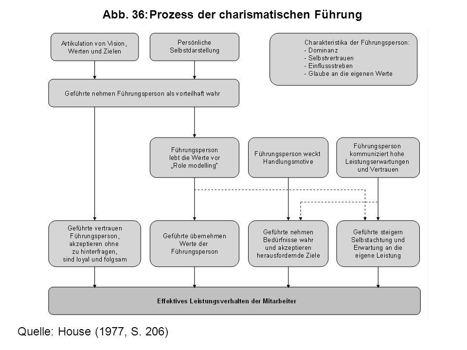 Abb. 36:Prozess der charismatischen Führung Quelle: House (1977, S. 206)