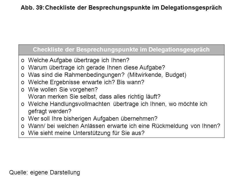 Checkliste der Besprechungspunkte im Delegationsgespräch oWelche Aufgabe übertrage ich Ihnen.