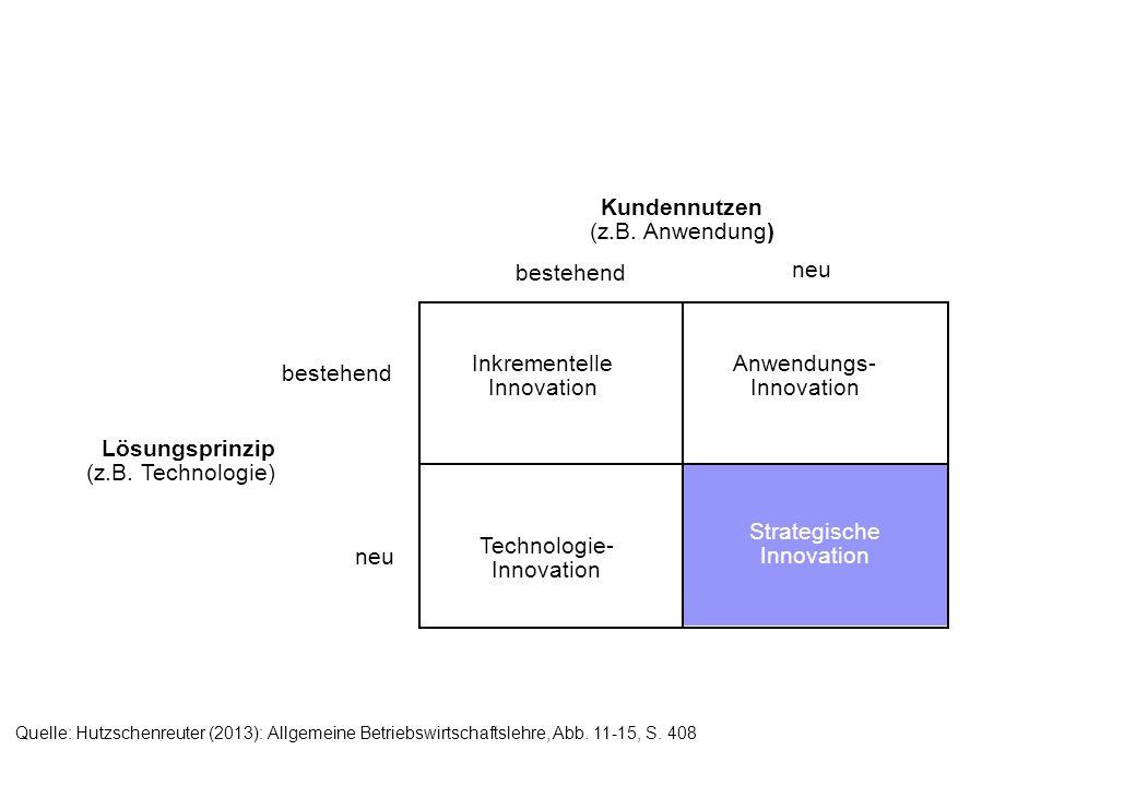 Lösungsprinzip (z.B.Technologie) neu bestehend Kundennutzen (z.B.