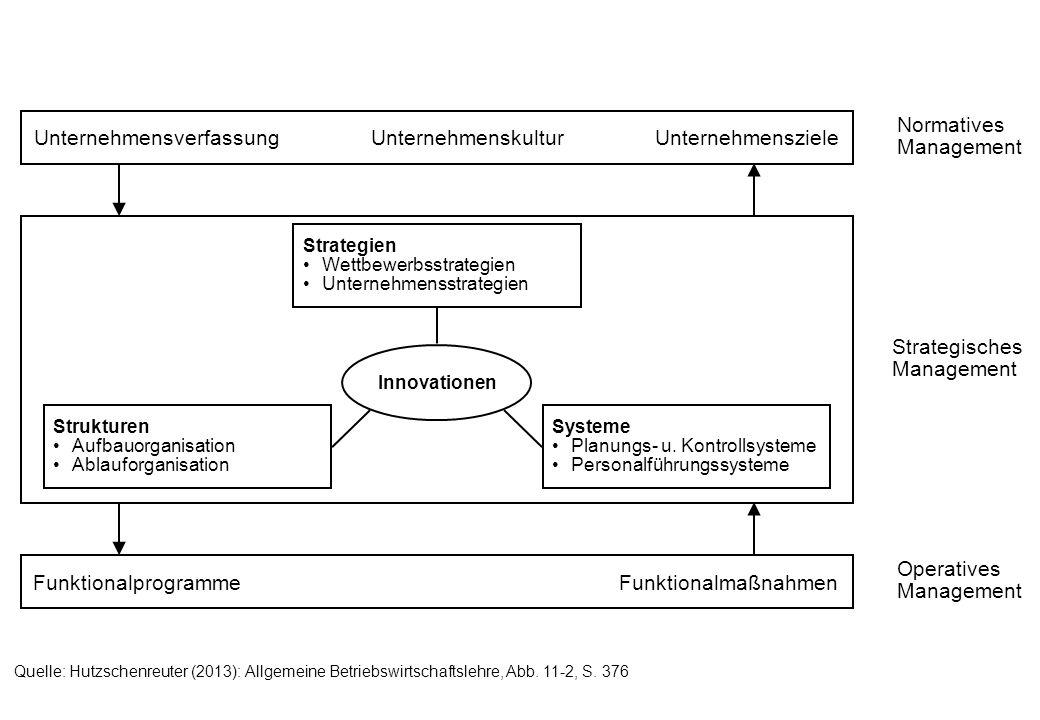 Quelle: Hutzschenreuter (2013): Allgemeine Betriebswirtschaftslehre, Abb.