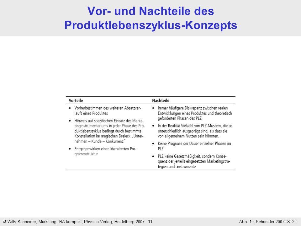 11 Vor- und Nachteile des Produktlebenszyklus-Konzepts Willy Schneider, Marketing, BA-kompakt, Physica-Verlag, Heidelberg 2007 Abb. 10, Schneider 2007