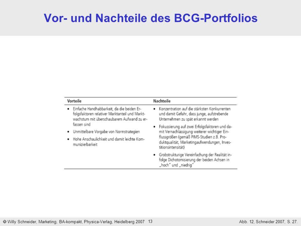 13 Vor- und Nachteile des BCG-Portfolios Willy Schneider, Marketing, BA-kompakt, Physica-Verlag, Heidelberg 2007 Abb. 12, Schneider 2007, S. 27.