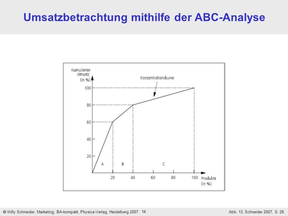 14 Umsatzbetrachtung mithilfe der ABC-Analyse Willy Schneider, Marketing, BA-kompakt, Physica-Verlag, Heidelberg 2007 Abb. 13, Schneider 2007, S. 28.