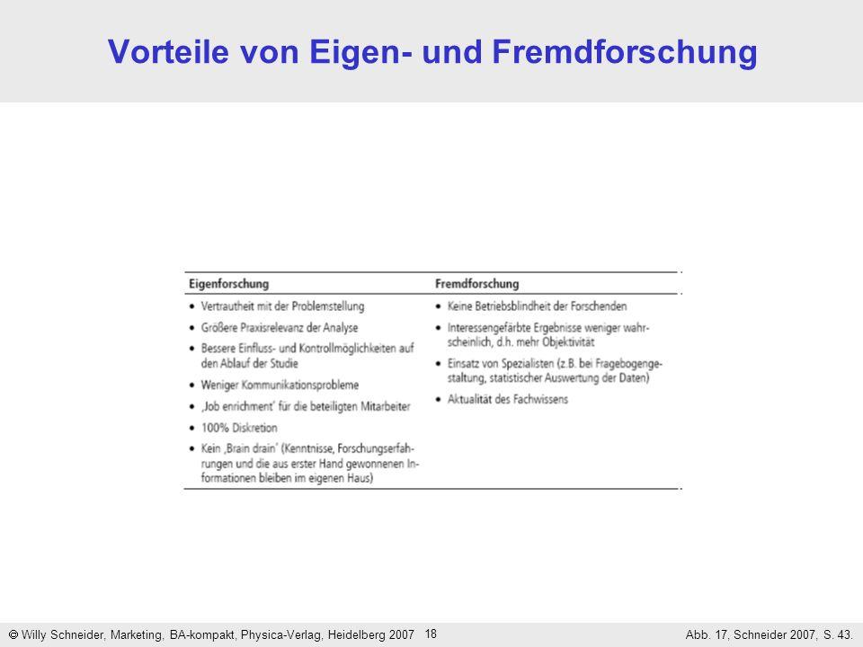 18 Vorteile von Eigen- und Fremdforschung Willy Schneider, Marketing, BA-kompakt, Physica-Verlag, Heidelberg 2007 Abb. 17, Schneider 2007, S. 43.