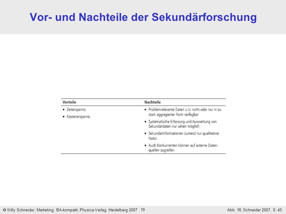 19 Vor- und Nachteile der Sekundärforschung Willy Schneider, Marketing, BA-kompakt, Physica-Verlag, Heidelberg 2007 Abb. 18, Schneider 2007, S. 45.