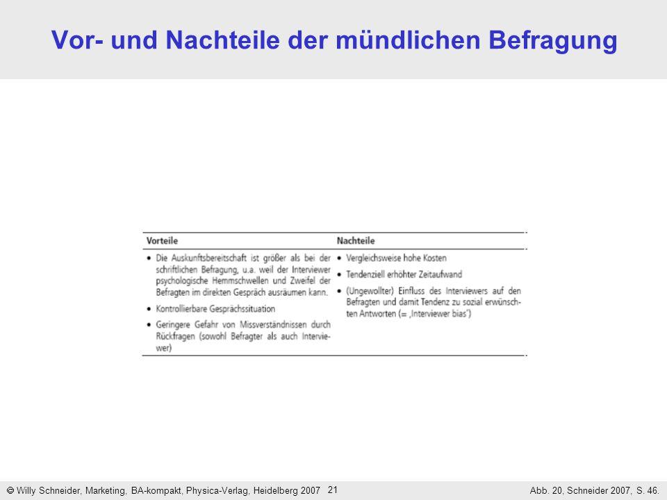21 Vor- und Nachteile der mündlichen Befragung Willy Schneider, Marketing, BA-kompakt, Physica-Verlag, Heidelberg 2007 Abb. 20, Schneider 2007, S. 46.