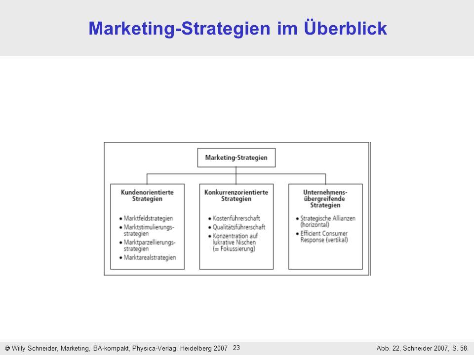 23 Marketing-Strategien im Überblick Willy Schneider, Marketing, BA-kompakt, Physica-Verlag, Heidelberg 2007 Abb. 22, Schneider 2007, S. 58.