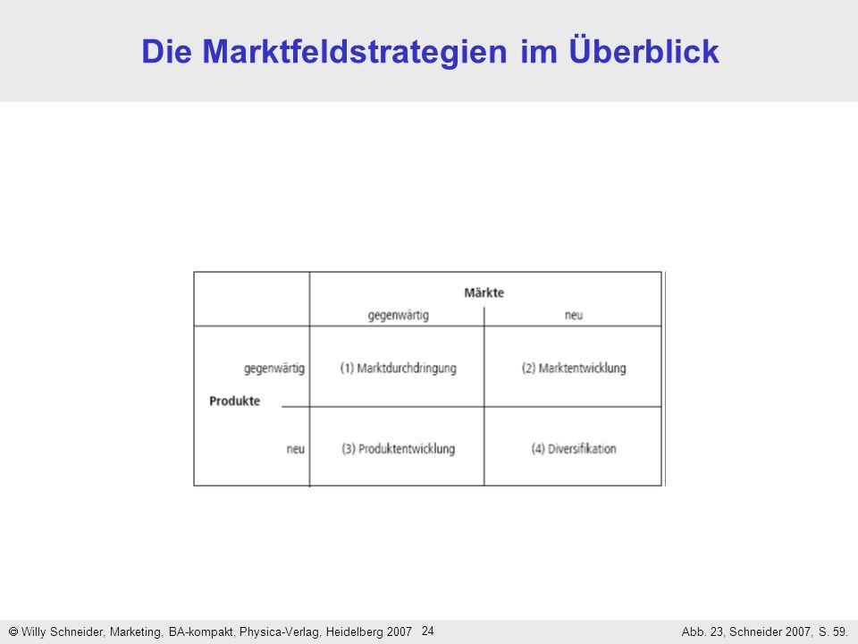 24 Die Marktfeldstrategien im Überblick Willy Schneider, Marketing, BA-kompakt, Physica-Verlag, Heidelberg 2007 Abb. 23, Schneider 2007, S. 59.
