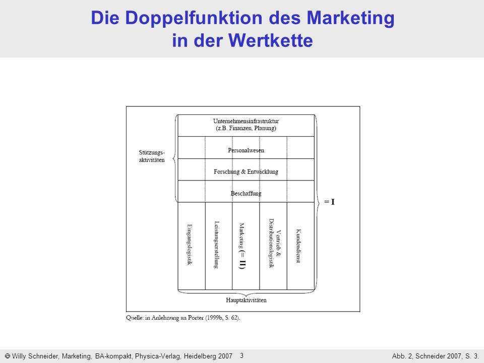 3 Die Doppelfunktion des Marketing in der Wertkette Willy Schneider, Marketing, BA-kompakt, Physica-Verlag, Heidelberg 2007 Abb. 2, Schneider 2007, S.