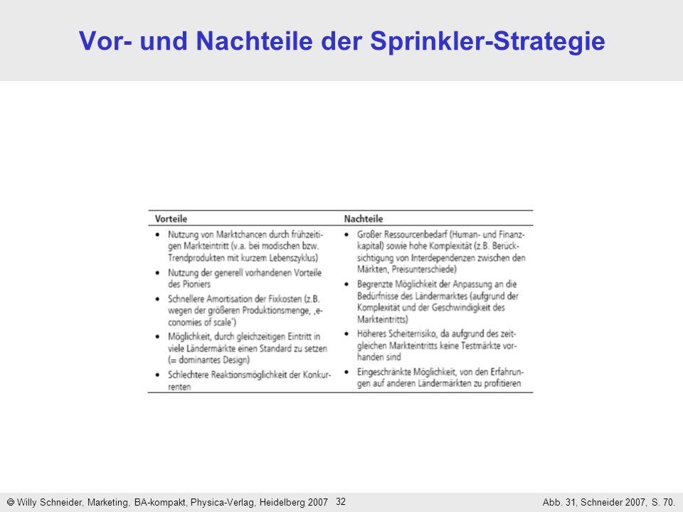 32 Vor- und Nachteile der Sprinkler-Strategie Willy Schneider, Marketing, BA-kompakt, Physica-Verlag, Heidelberg 2007 Abb. 31, Schneider 2007, S. 70.