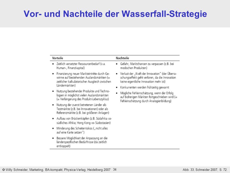 34 Vor- und Nachteile der Wasserfall-Strategie Willy Schneider, Marketing, BA-kompakt, Physica-Verlag, Heidelberg 2007 Abb. 33, Schneider 2007, S. 72.