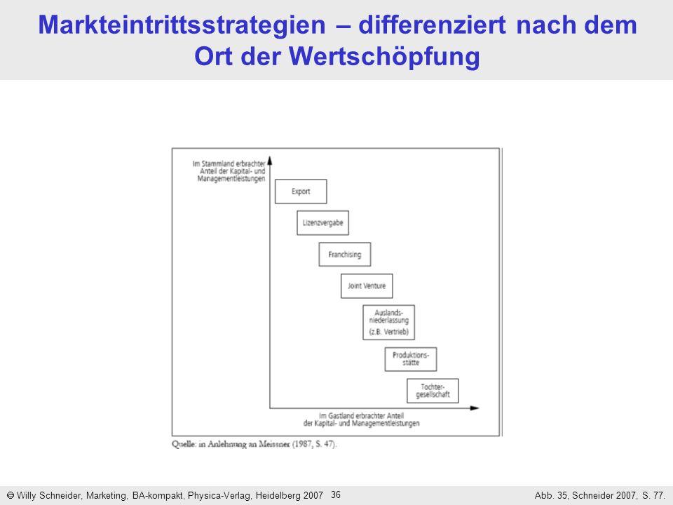 36 Markteintrittsstrategien – differenziert nach dem Ort der Wertschöpfung Willy Schneider, Marketing, BA-kompakt, Physica-Verlag, Heidelberg 2007 Abb
