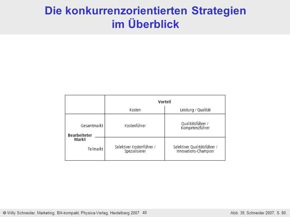 40 Die konkurrenzorientierten Strategien im Überblick Willy Schneider, Marketing, BA-kompakt, Physica-Verlag, Heidelberg 2007 Abb. 39, Schneider 2007,