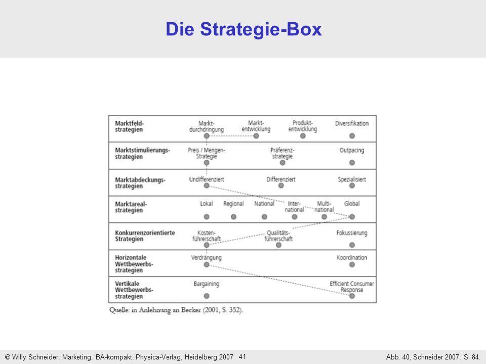 41 Die Strategie-Box Willy Schneider, Marketing, BA-kompakt, Physica-Verlag, Heidelberg 2007 Abb. 40, Schneider 2007, S. 84.