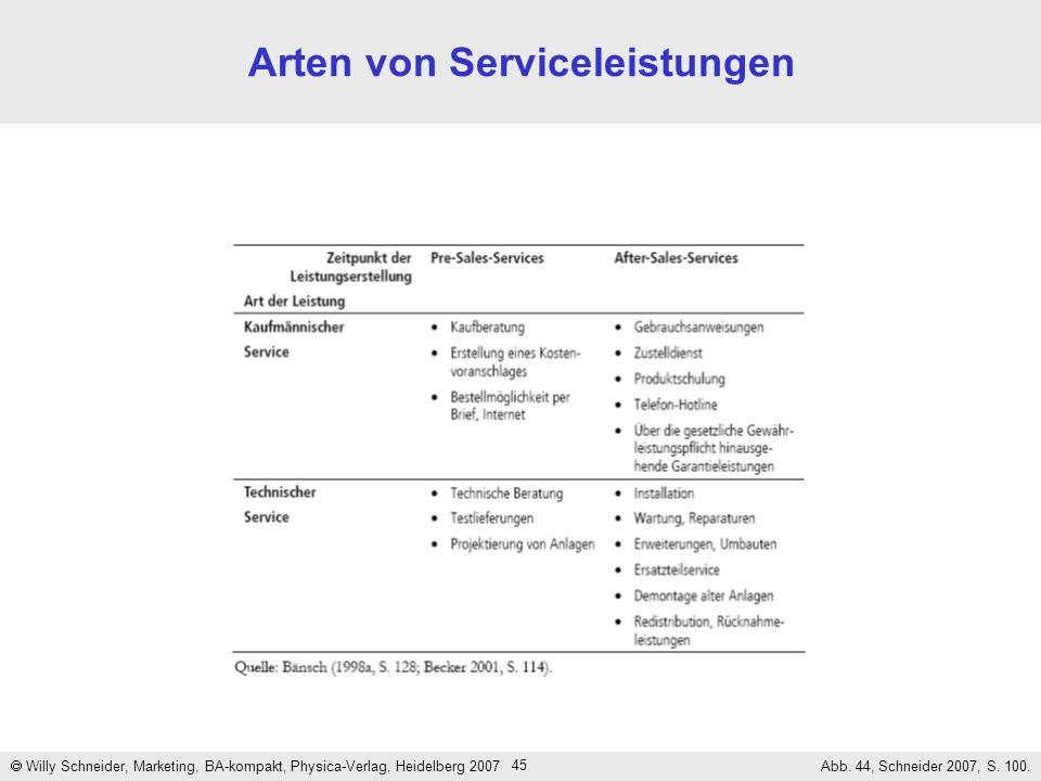 45 Arten von Serviceleistungen Willy Schneider, Marketing, BA-kompakt, Physica-Verlag, Heidelberg 2007 Abb. 44, Schneider 2007, S. 100.