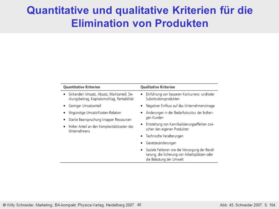 46 Quantitative und qualitative Kriterien für die Elimination von Produkten Willy Schneider, Marketing, BA-kompakt, Physica-Verlag, Heidelberg 2007 Ab