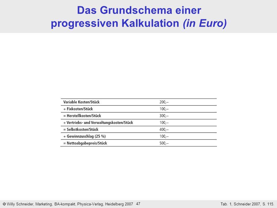 47 Das Grundschema einer progressiven Kalkulation (in Euro) Willy Schneider, Marketing, BA-kompakt, Physica-Verlag, Heidelberg 2007 Tab. 1, Schneider