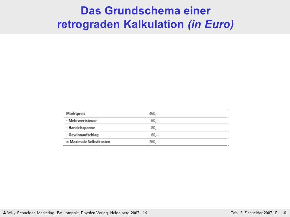 48 Das Grundschema einer retrograden Kalkulation (in Euro) Willy Schneider, Marketing, BA-kompakt, Physica-Verlag, Heidelberg 2007 Tab. 2, Schneider 2