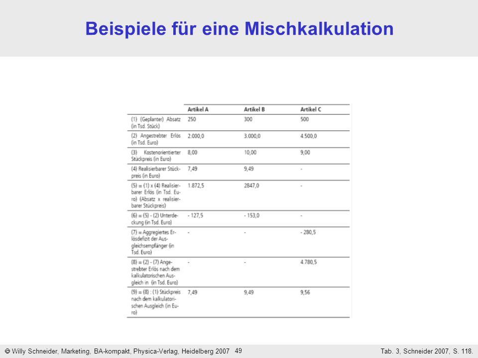 49 Beispiele für eine Mischkalkulation Willy Schneider, Marketing, BA-kompakt, Physica-Verlag, Heidelberg 2007 Tab. 3, Schneider 2007, S. 118.