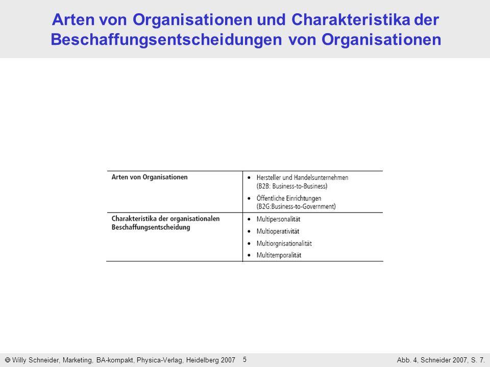 5 Arten von Organisationen und Charakteristika der Beschaffungsentscheidungen von Organisationen Willy Schneider, Marketing, BA-kompakt, Physica-Verla