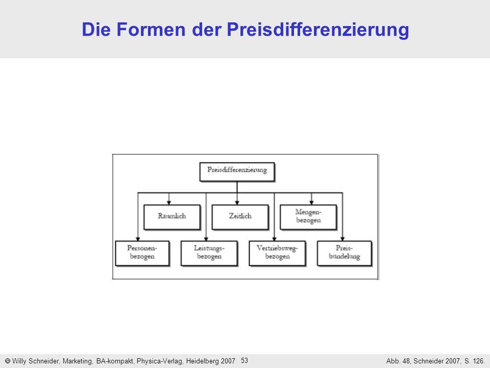 53 Die Formen der Preisdifferenzierung Willy Schneider, Marketing, BA-kompakt, Physica-Verlag, Heidelberg 2007 Abb. 48, Schneider 2007, S. 126.
