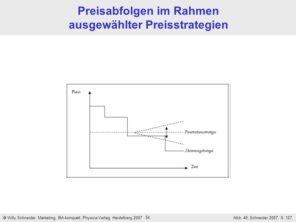 54 Preisabfolgen im Rahmen ausgewählter Preisstrategien Willy Schneider, Marketing, BA-kompakt, Physica-Verlag, Heidelberg 2007 Abb. 49, Schneider 200