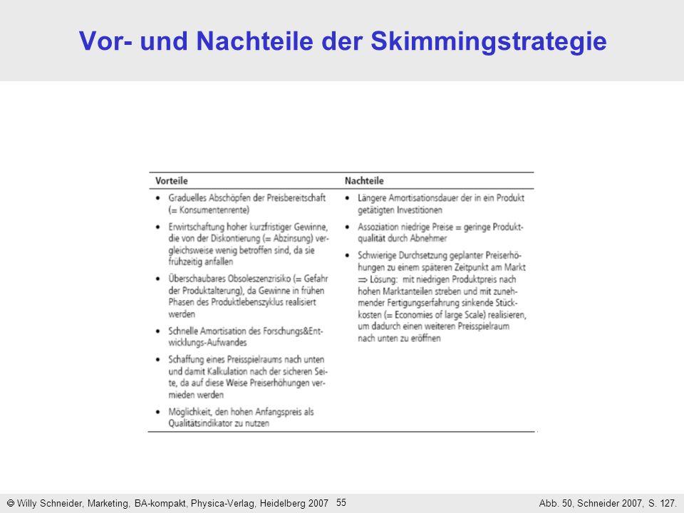 55 Vor- und Nachteile der Skimmingstrategie Willy Schneider, Marketing, BA-kompakt, Physica-Verlag, Heidelberg 2007 Abb. 50, Schneider 2007, S. 127.