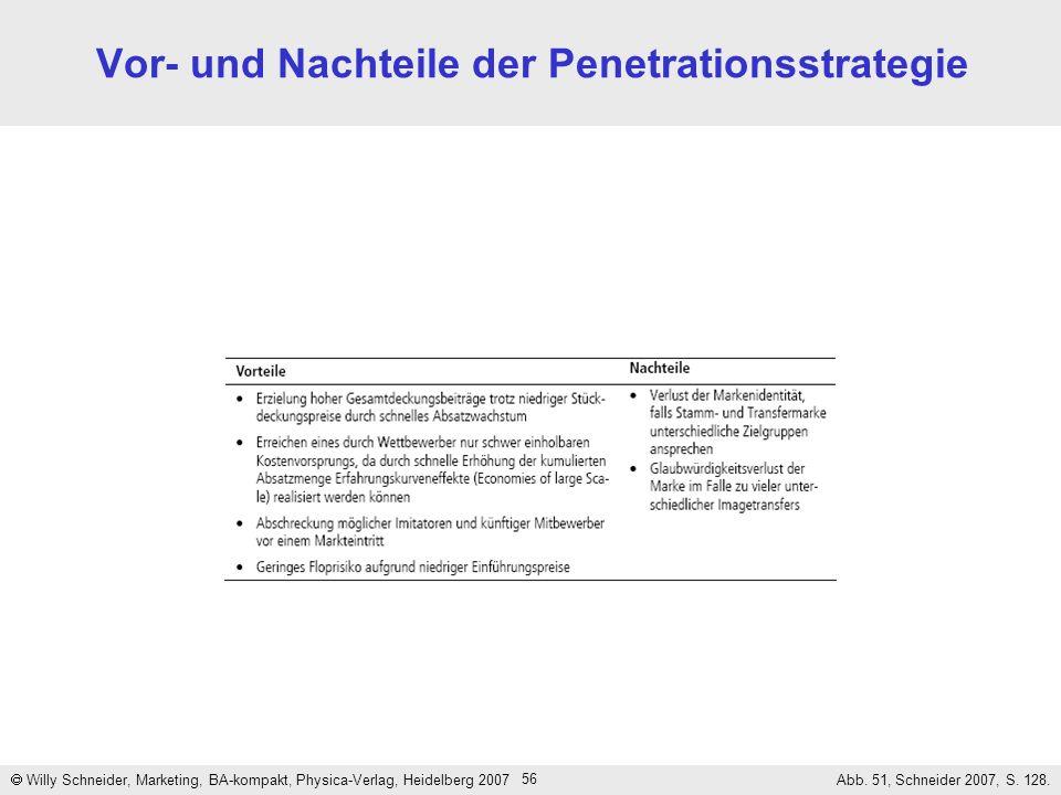56 Vor- und Nachteile der Penetrationsstrategie Willy Schneider, Marketing, BA-kompakt, Physica-Verlag, Heidelberg 2007 Abb. 51, Schneider 2007, S. 12