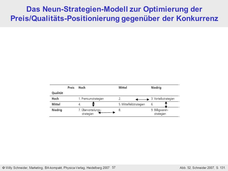 57 Das Neun-Strategien-Modell zur Optimierung der Preis/Qualitäts-Positionierung gegenüber der Konkurrenz Willy Schneider, Marketing, BA-kompakt, Phys