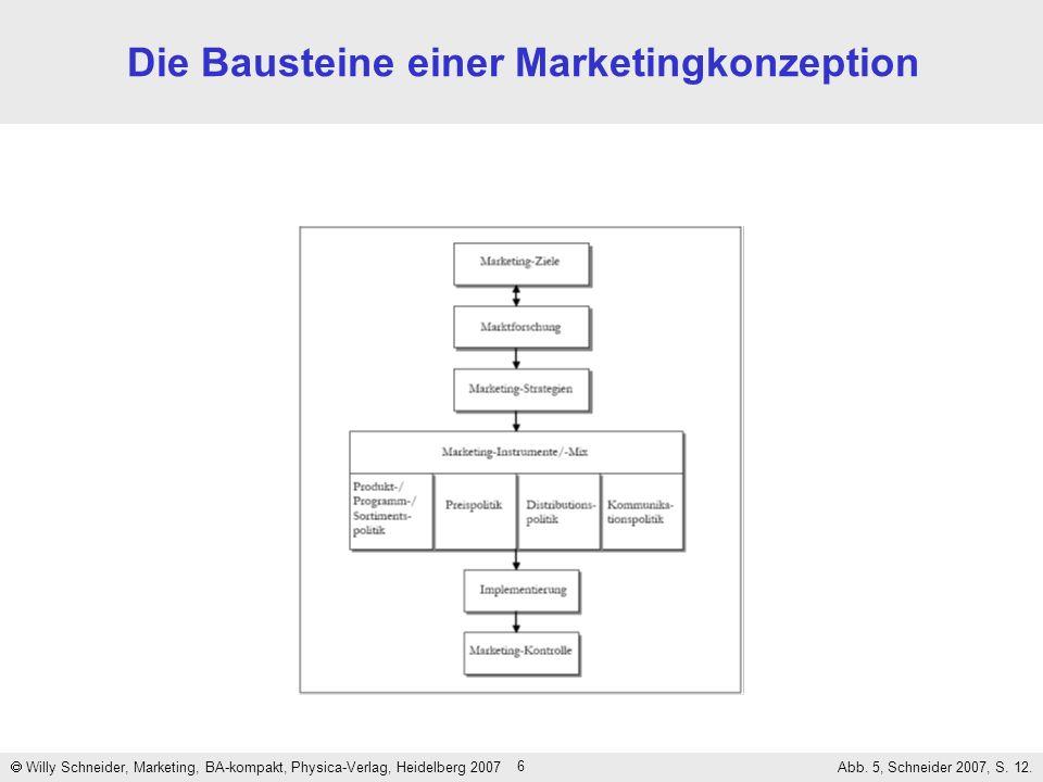 6 Die Bausteine einer Marketingkonzeption Willy Schneider, Marketing, BA-kompakt, Physica-Verlag, Heidelberg 2007 Abb. 5, Schneider 2007, S. 12.