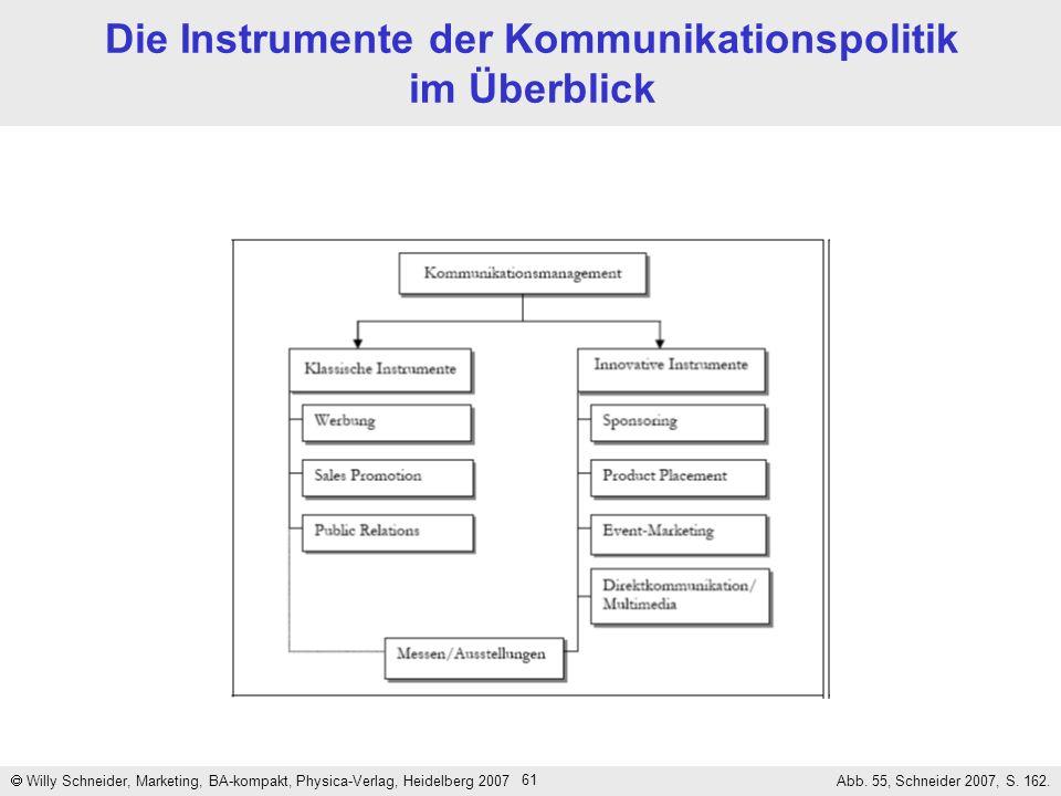 61 Die Instrumente der Kommunikationspolitik im Überblick Willy Schneider, Marketing, BA-kompakt, Physica-Verlag, Heidelberg 2007 Abb. 55, Schneider 2