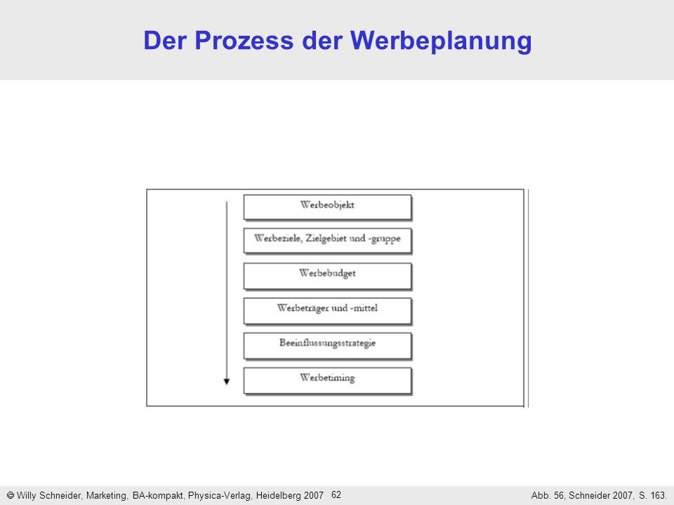 62 Der Prozess der Werbeplanung Willy Schneider, Marketing, BA-kompakt, Physica-Verlag, Heidelberg 2007 Abb. 56, Schneider 2007, S. 163.