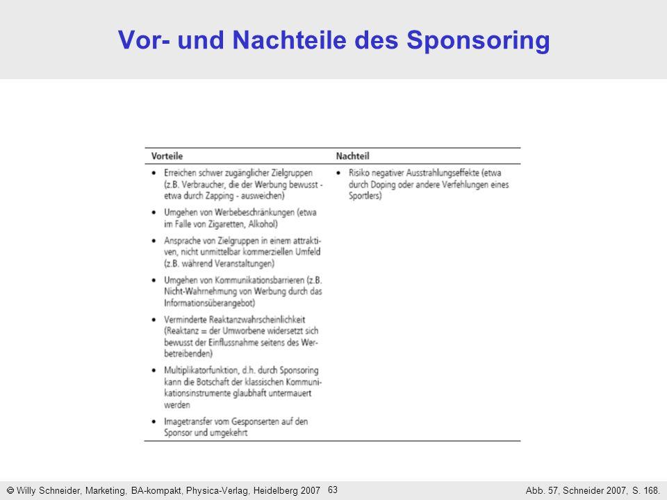 63 Vor- und Nachteile des Sponsoring Willy Schneider, Marketing, BA-kompakt, Physica-Verlag, Heidelberg 2007 Abb. 57, Schneider 2007, S. 168.
