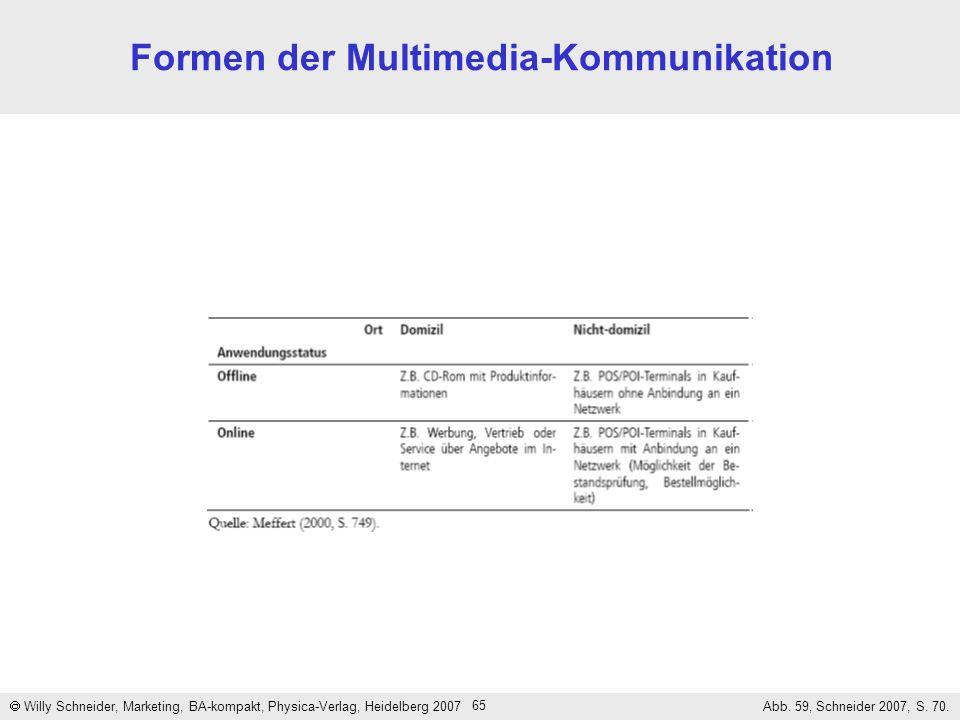 65 Formen der Multimedia-Kommunikation Willy Schneider, Marketing, BA-kompakt, Physica-Verlag, Heidelberg 2007 Abb. 59, Schneider 2007, S. 70.