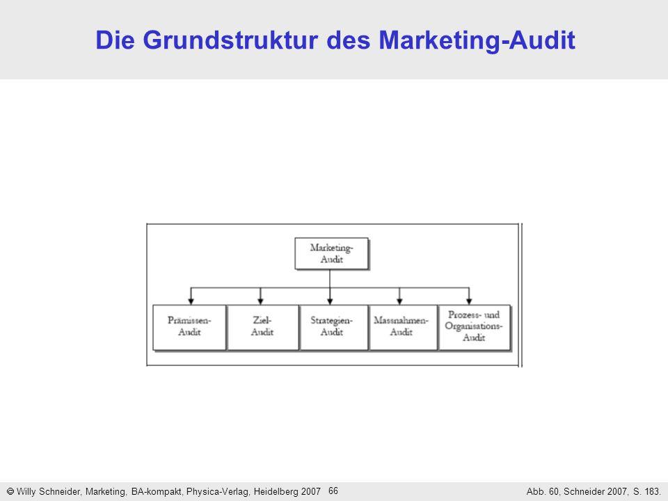 66 Die Grundstruktur des Marketing-Audit Willy Schneider, Marketing, BA-kompakt, Physica-Verlag, Heidelberg 2007 Abb. 60, Schneider 2007, S. 183.