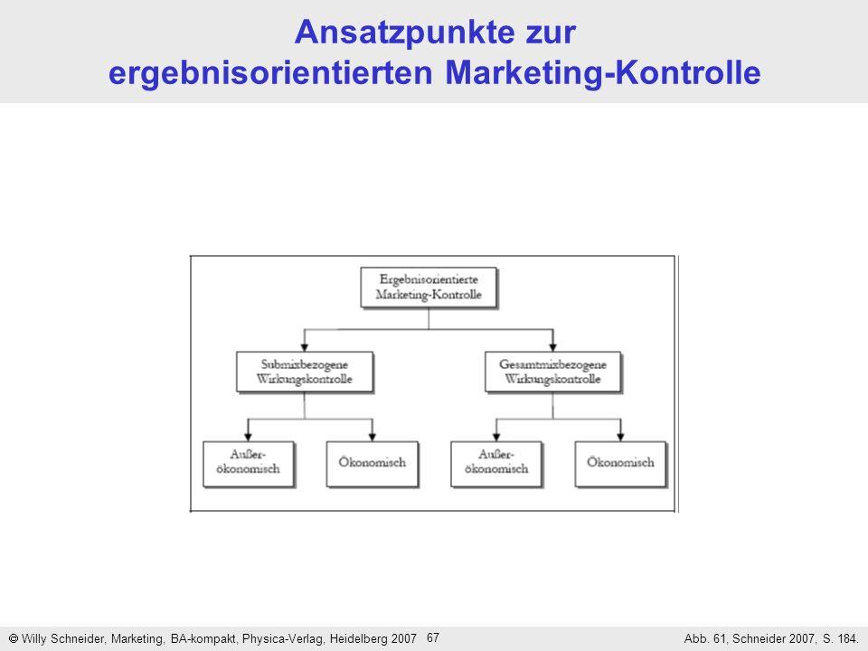 67 Ansatzpunkte zur ergebnisorientierten Marketing-Kontrolle Willy Schneider, Marketing, BA-kompakt, Physica-Verlag, Heidelberg 2007 Abb. 61, Schneide