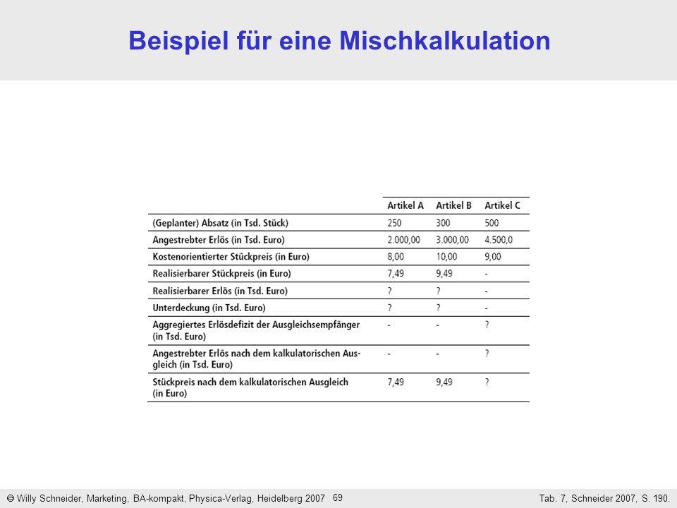 69 Beispiel für eine Mischkalkulation Willy Schneider, Marketing, BA-kompakt, Physica-Verlag, Heidelberg 2007 Tab. 7, Schneider 2007, S. 190.