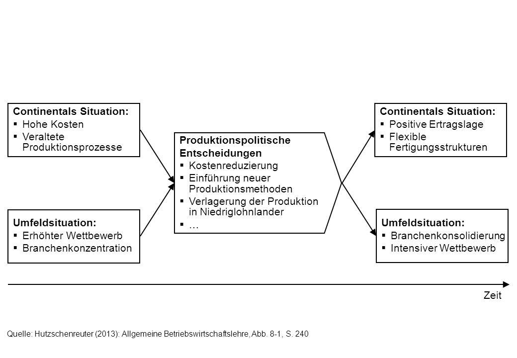 Quelle: Hutzschenreuter (2013): Allgemeine Betriebswirtschaftslehre, Abb. 8-1, S. 240 Produktionspolitische Entscheidungen Kostenreduzierung Einführun