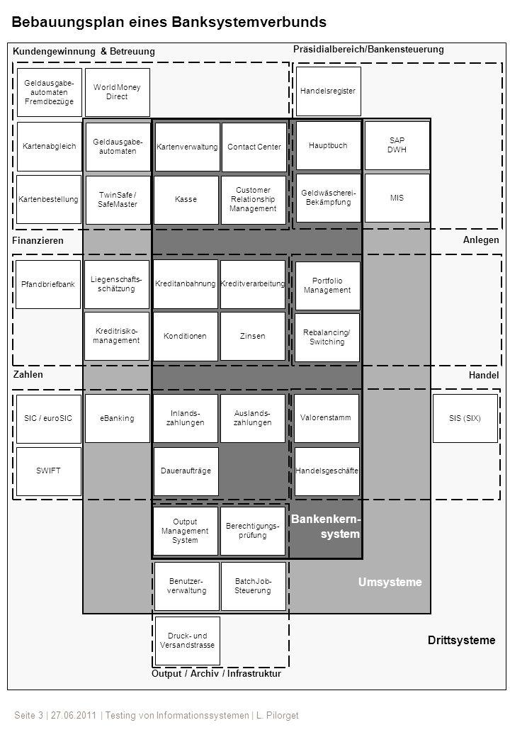 Seite 3 | 27.06.2011 | Testing von Informationssystemen | L. Pilorget Kundengewinnung & Betreuung Customer Relationship Management Kartenverwaltung Co