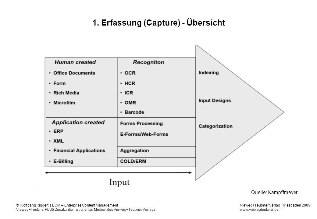 Vieweg+Teubner Verlag | Wiesbaden 2009 www.viewegteubner.de © Wolfgang Riggert | ECM – Enterprise Content Management Vieweg+TeubnerPLUS Zusatzinformationen zu Medien des Vieweg+Teubner Verlags 1.