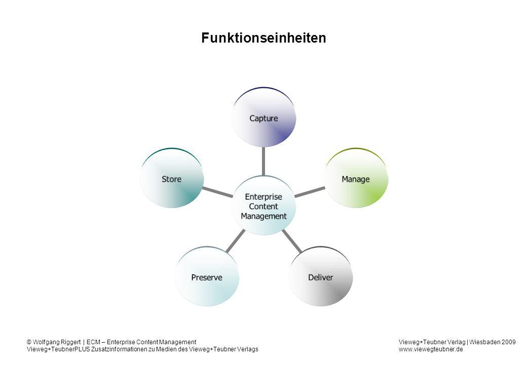Vieweg+Teubner Verlag | Wiesbaden 2009 www.viewegteubner.de © Wolfgang Riggert | ECM – Enterprise Content Management Vieweg+TeubnerPLUS Zusatzinformationen zu Medien des Vieweg+Teubner Verlags Wo stehen wir heute.