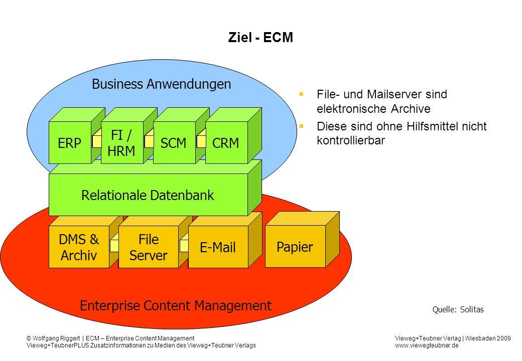 Vieweg+Teubner Verlag | Wiesbaden 2009 www.viewegteubner.de © Wolfgang Riggert | ECM – Enterprise Content Management Vieweg+TeubnerPLUS Zusatzinformationen zu Medien des Vieweg+Teubner Verlags 4.
