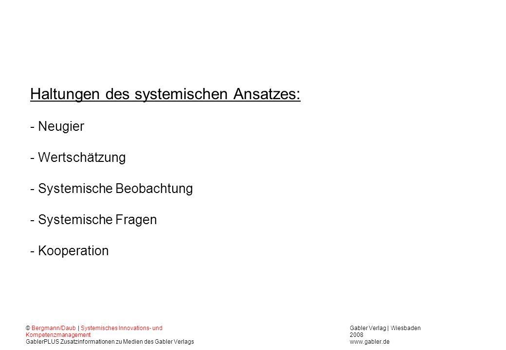 Gabler Verlag | Wiesbaden 2008 www.gabler.de © Bergmann/Daub | Systemisches Innovations- und Kompetenzmanagement GablerPLUS Zusatzinformationen zu Medien des Gabler Verlags Haltungen des systemischen Ansatzes: - Neugier - Wertschätzung - Systemische Beobachtung - Systemische Fragen - Kooperation