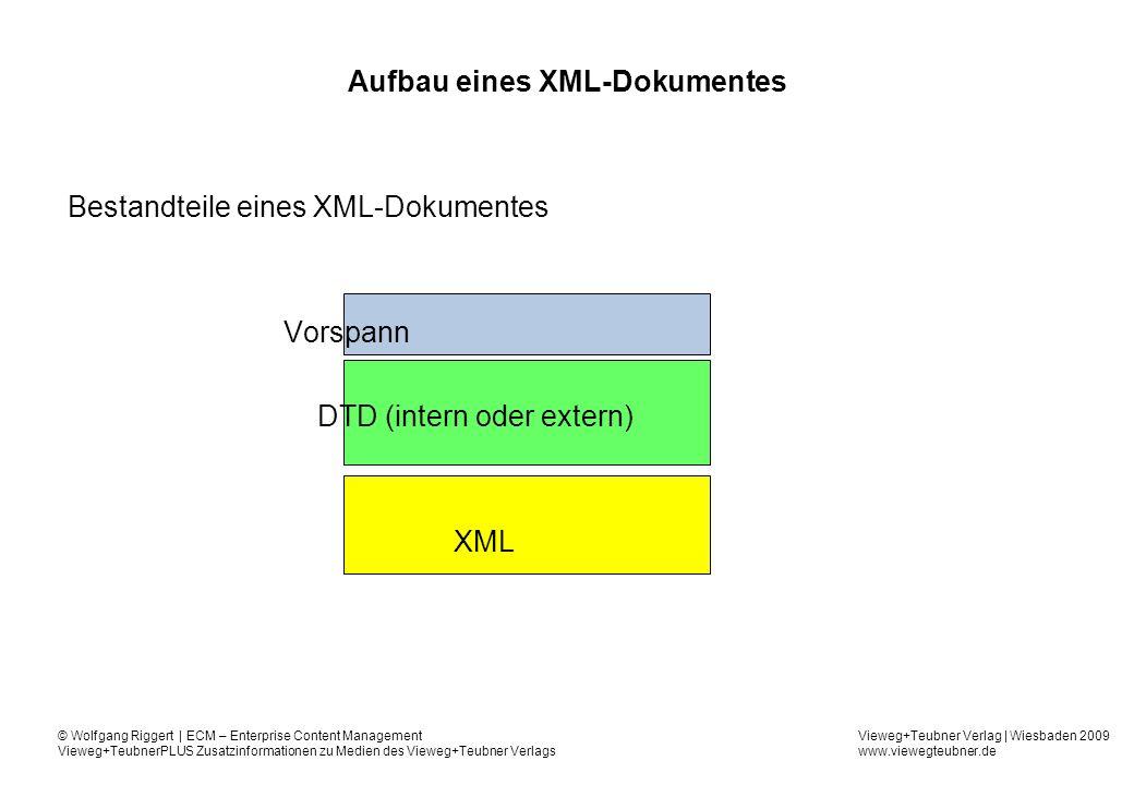 Vieweg+Teubner Verlag | Wiesbaden 2009 www.viewegteubner.de © Wolfgang Riggert | ECM – Enterprise Content Management Vieweg+TeubnerPLUS Zusatzinformationen zu Medien des Vieweg+Teubner Verlags Aufbau eines XML-Dokumentes Bestandteile eines XML-Dokumentes Vorspann DTD (intern oder extern) XML
