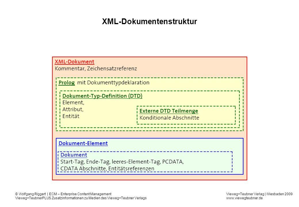 Vieweg+Teubner Verlag | Wiesbaden 2009 www.viewegteubner.de © Wolfgang Riggert | ECM – Enterprise Content Management Vieweg+TeubnerPLUS Zusatzinformationen zu Medien des Vieweg+Teubner Verlags XML-Dokumentenstruktur