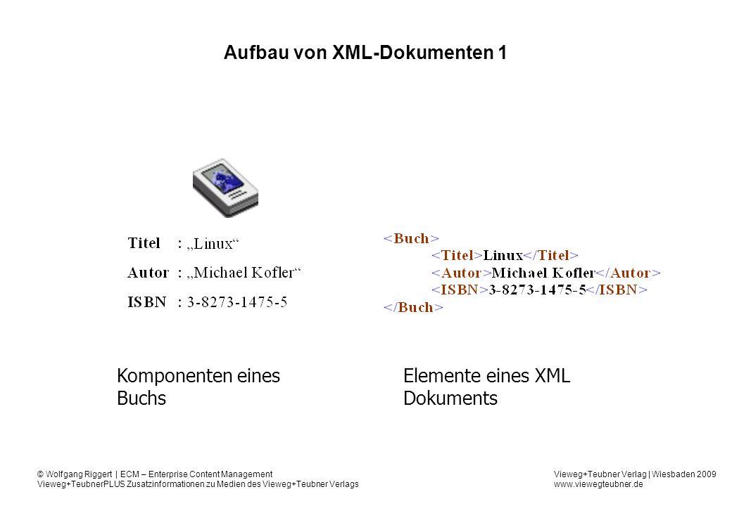 Vieweg+Teubner Verlag | Wiesbaden 2009 www.viewegteubner.de © Wolfgang Riggert | ECM – Enterprise Content Management Vieweg+TeubnerPLUS Zusatzinformationen zu Medien des Vieweg+Teubner Verlags Aufbau von XML-Dokumenten 1 Komponenten eines Buchs Elemente eines XML Dokuments