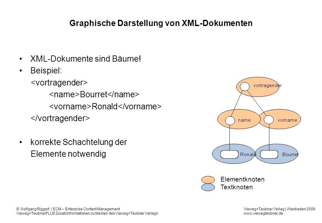 Vieweg+Teubner Verlag | Wiesbaden 2009 www.viewegteubner.de © Wolfgang Riggert | ECM – Enterprise Content Management Vieweg+TeubnerPLUS Zusatzinformationen zu Medien des Vieweg+Teubner Verlags Graphische Darstellung von XML-Dokumenten XML-Dokumente sind Bäume.